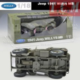 ماکت ماشین جیپ ویلیز ارتشی - Jeep Willys MB Convertible 1941 in 1-18 Scale Diecast Car Model By Welly